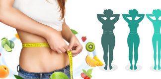 Motywacja do utraty wagi ciała